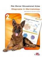 Pet Owner Educational Atlas: Diagnosis in Dermatology
